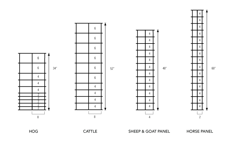 Stockade Panel Spacing