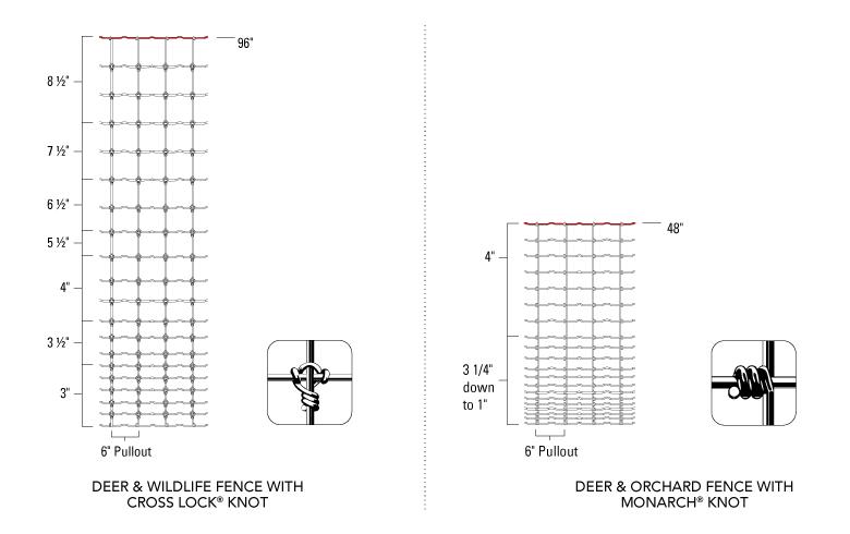 Deer Fence Illustrations