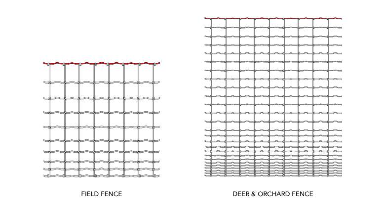 Graduated Fence Spacing