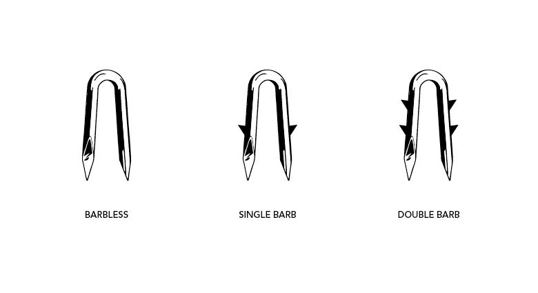 Staple Styles