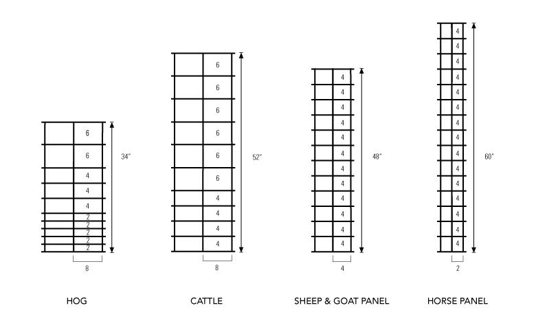 Stockade Panel Spacing