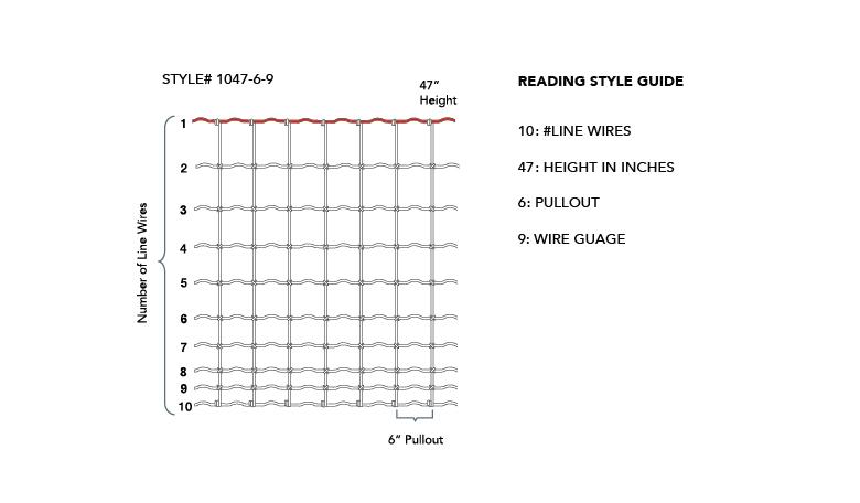 Fence Basics-spacing
